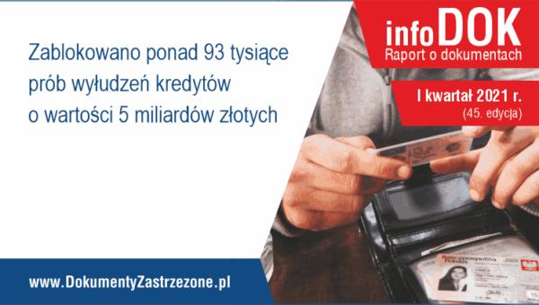 Zablokowano ponad 93 tysiące prób wyłudzeń kredytów o wartości 5 miliardów złotych